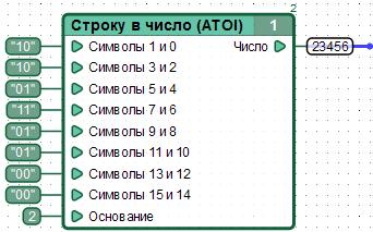 «0101101110100000» по основанию  2 =  23456