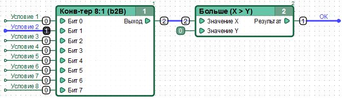 Файл:Example2asim1.png
