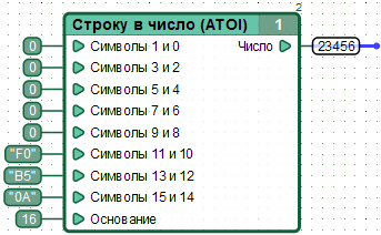 """«00000000000F5Ba0» по основанию 16 =  23456 (символ """"F"""" отброшен)"""