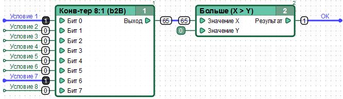 Файл:Example2asim3.png