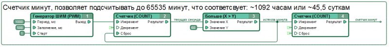 Файл:Example7a.png