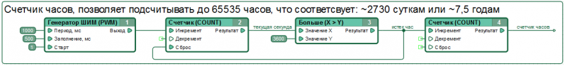 Файл:Example7b.png