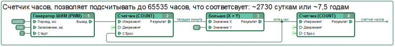 Файл:Example7c.png