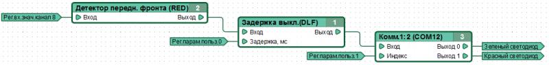 Файл:14 10 3 1.png