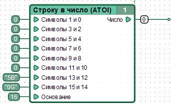 """«0000000000005BG0» по основанию 16 =  0 (недопустимый символ """"G"""")"""