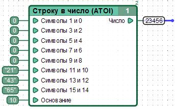 "«0000000000123456» по основанию 10 =  23456 (символ ""1"" отброшен)"