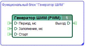 Файл:5 12 1 3.png