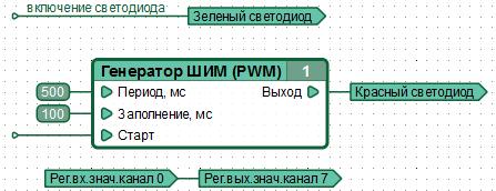 Файл:5 2 4 3.png