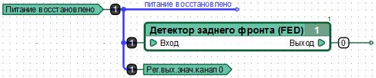Пример использования